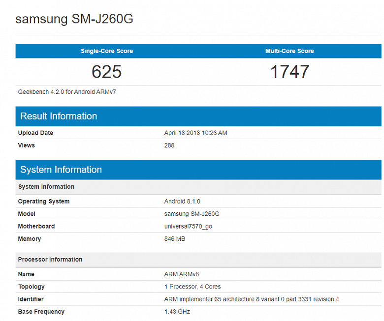 Samsung готовится выпустить смартфон с Android Go, который получит лишь 1 ГБ оперативной памяти - 2