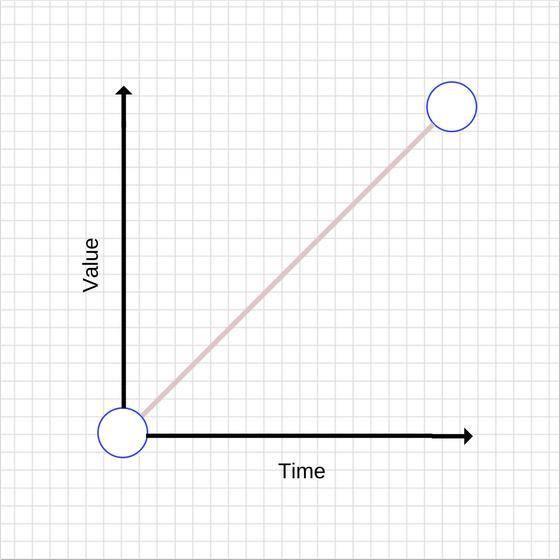 Как работает JS: анимация средствами CSS и JavaScript - 3