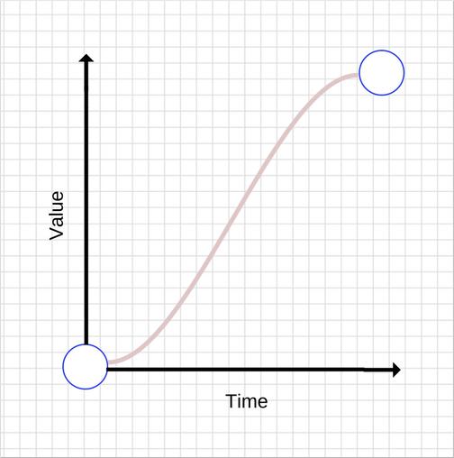 Как работает JS: анимация средствами CSS и JavaScript - 6