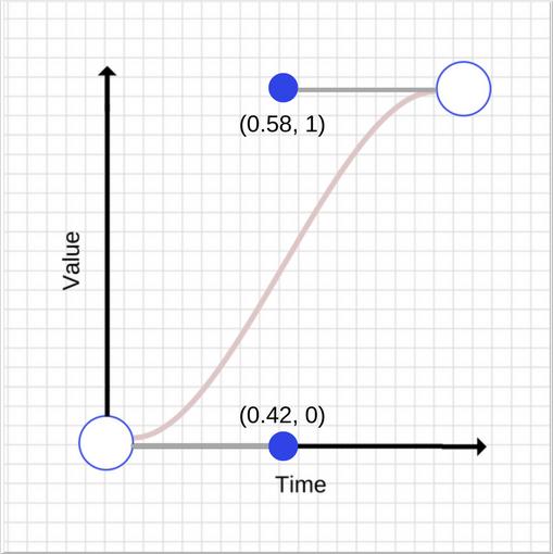 Как работает JS: анимация средствами CSS и JavaScript - 7