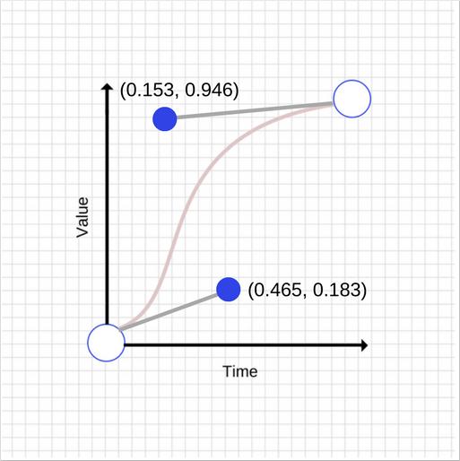 Как работает JS: анимация средствами CSS и JavaScript - 8