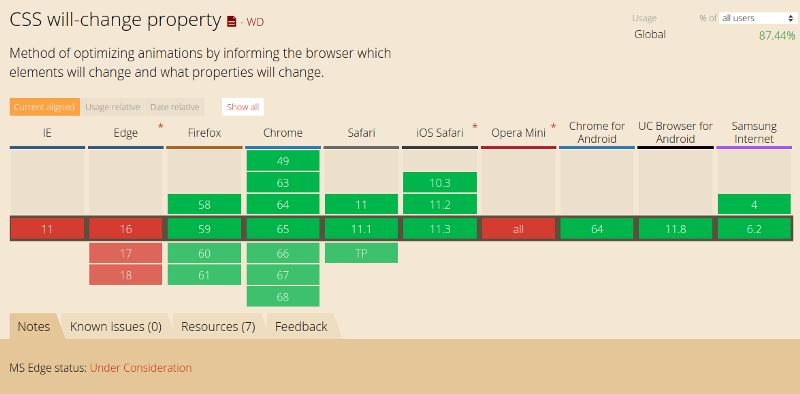 Как работает JS: анимация средствами CSS и JavaScript - 9