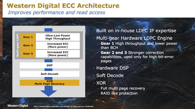 Обзор Western Digital WD Black 3D NAND SSD: EVO встретил равного - 10
