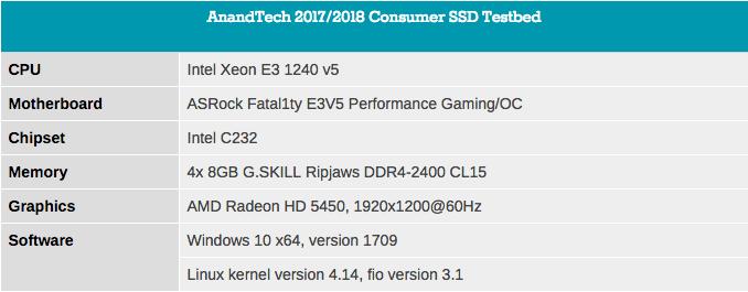 Обзор Western Digital WD Black 3D NAND SSD: EVO встретил равного - 4
