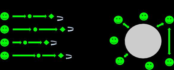 Разработка нагрузочных скриптов для браузерных-мобильных игр. Часть 1 - 1