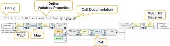 Двухуровневая ERP и SAP Business One: как это работает - 10