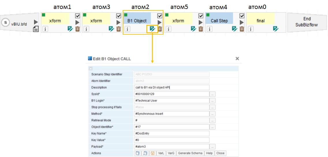 Двухуровневая ERP и SAP Business One: как это работает - 18