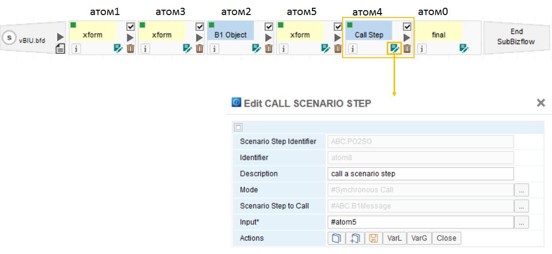 Двухуровневая ERP и SAP Business One: как это работает - 23