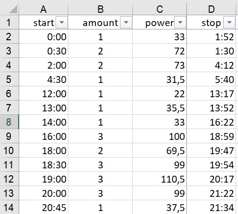 Excel и длинные формулы - 2