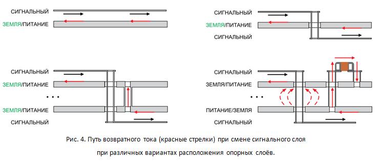 SamsPcbGuide, часть 4: Трассировка сигнальных линий. Минимизация индуктивности - 11