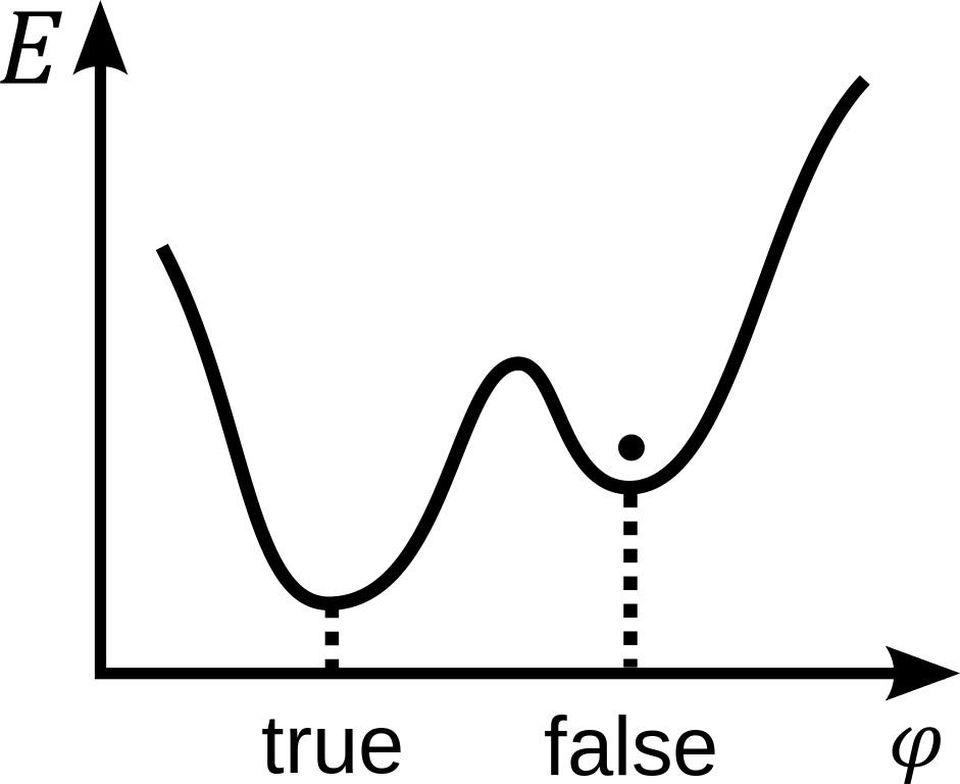Четыре научных определения понятия «ничто» - 7