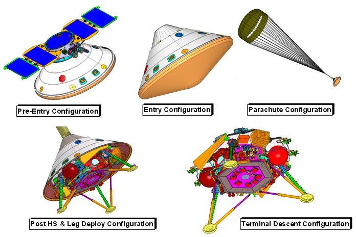 В глубины Марса с термометром - 2