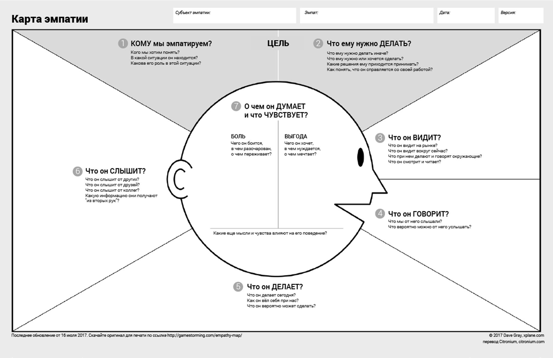 Об использовании персон (персонажей) пользователей при разработке продуктов - 3