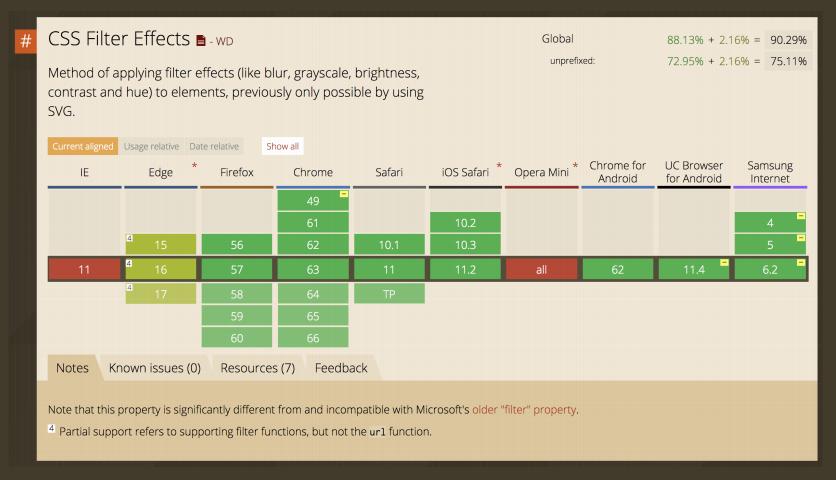 New Adventures in Responsive Web Design - 21