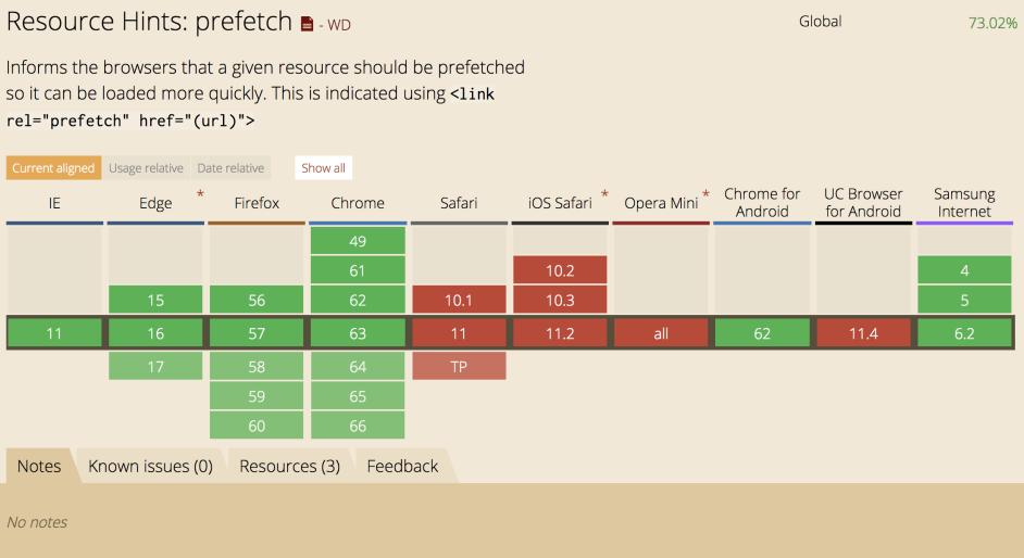 New Adventures in Responsive Web Design - 54