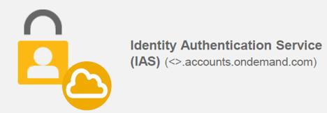 Настройка безопасности для приложений на облачной платформе SAP Cloud Platform - 4