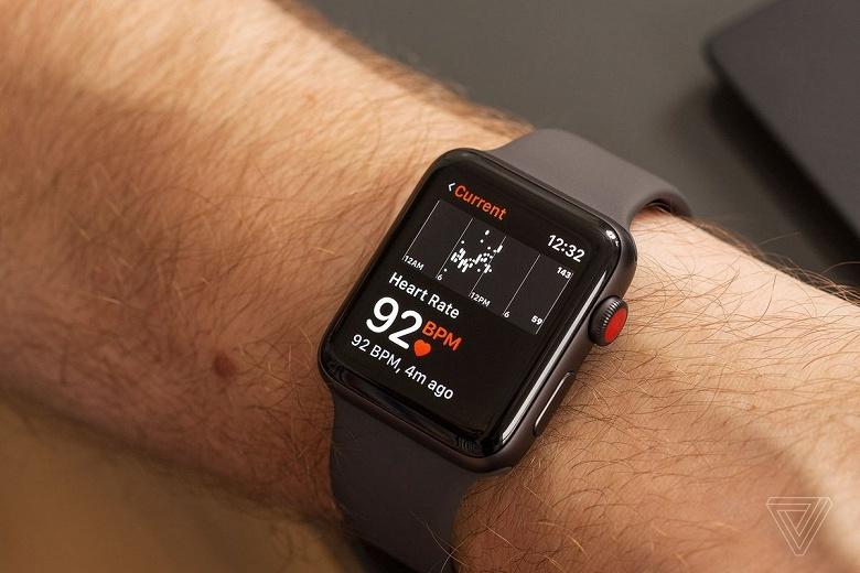 За всё время Apple продала около 46 млн умных часов