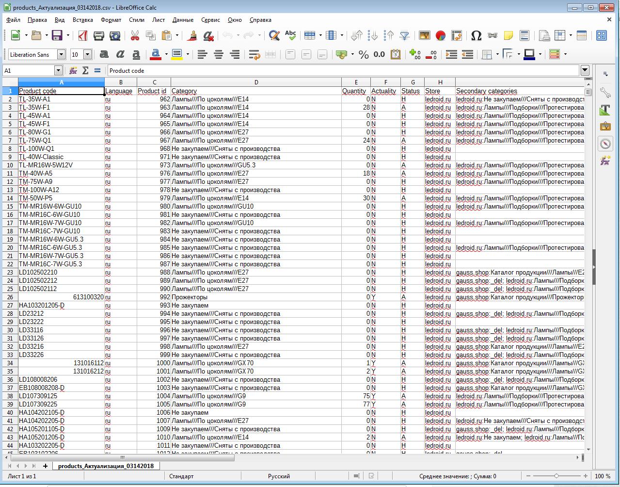 Большой, длинный и всё равно не полный обзор CMS CS-Cart или как докатиться от Linux админов до веб разработчиков - 8