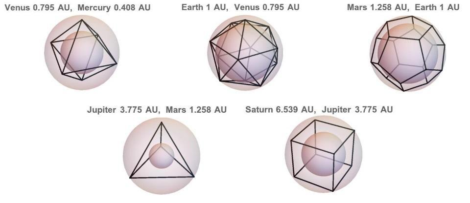 Провал первоначальной элегантной версии строения Вселенной - 5