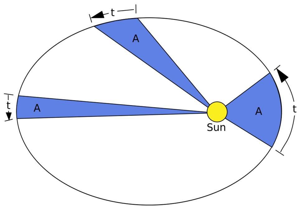 Провал первоначальной элегантной версии строения Вселенной - 7