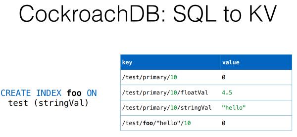 DevConf: перспективные базы данных для highload - 11