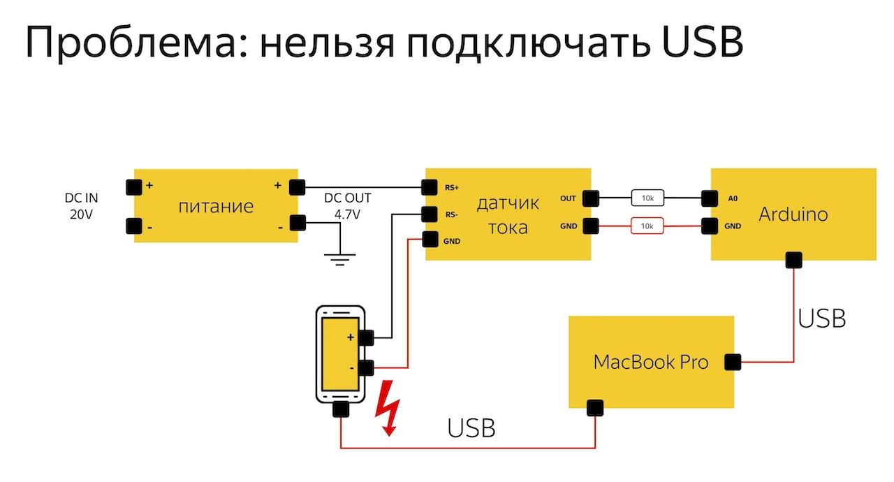 Тестирование телефонов с помощью Arduino - 26