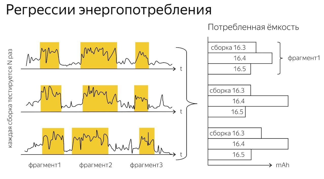 Тестирование телефонов с помощью Arduino - 31