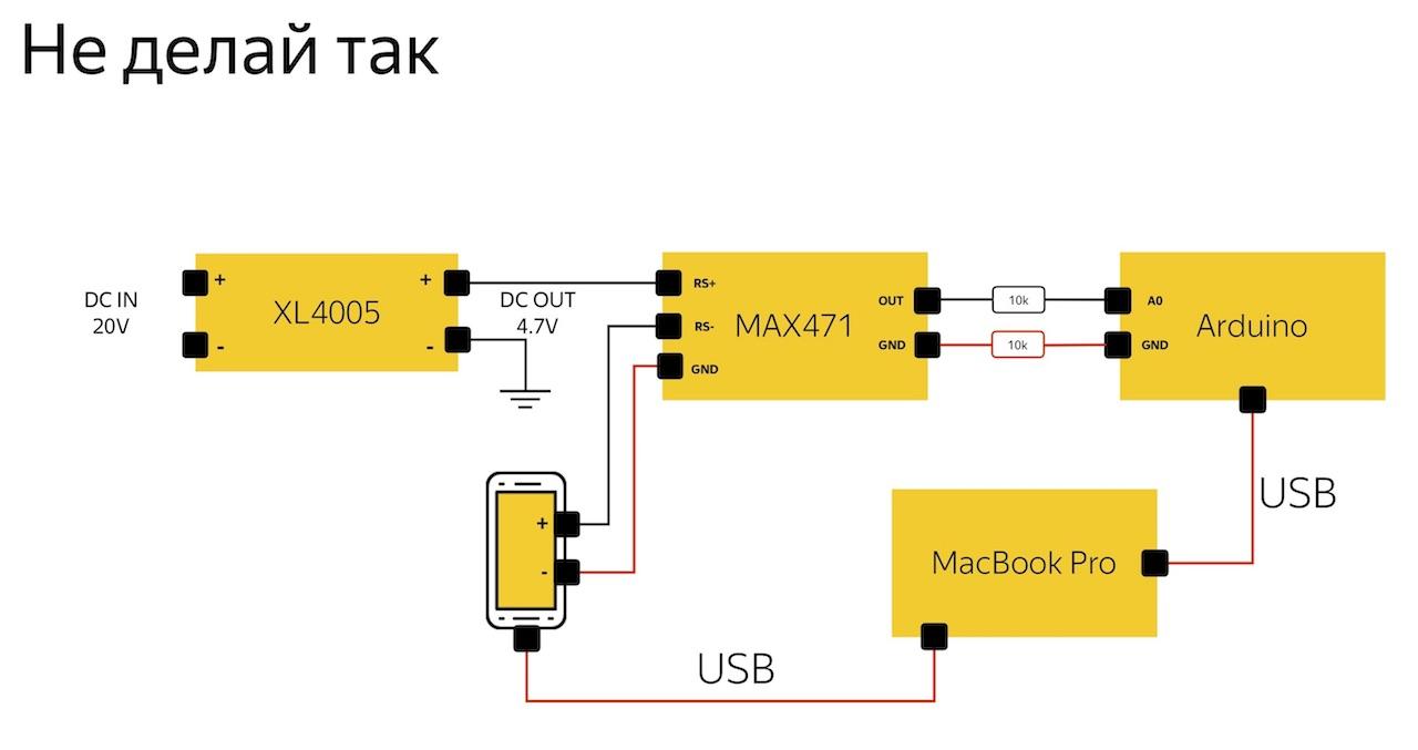 Тестирование телефонов с помощью Arduino - 37