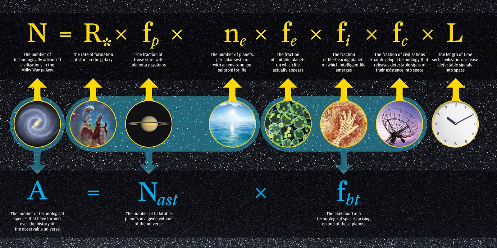 Если мы и примем сигналы от инопланетян, они к тому времени, скорее всего, уже исчезнут - 1
