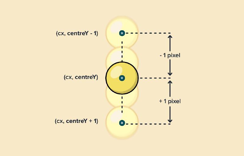 Применение правил тригонометрии для создания качественной анимации - 18