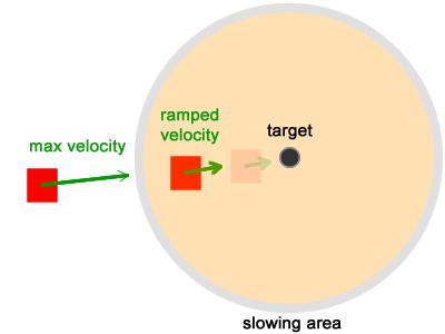 Имитация естественного движения: Steering Behaviors - 8