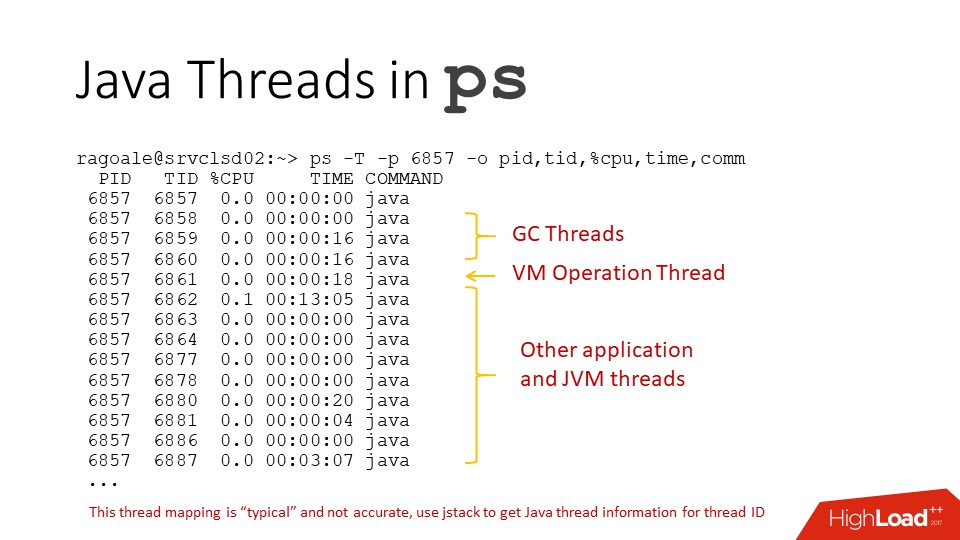 Java и Linux — особенности эксплуатации - 14