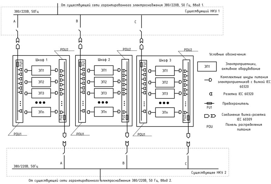 «Мегафон» заказал комплекс СХД «Купол» для хранения трафика по закону Яровой - 1