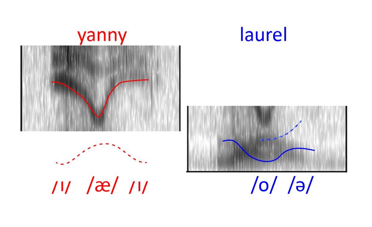 Laurel-Yanny: аудиоверсия сине-золотого платья - 4