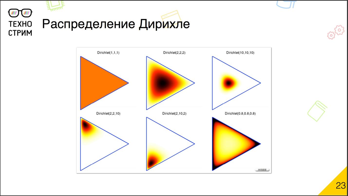 Обработка текстов на естественных языках - 10