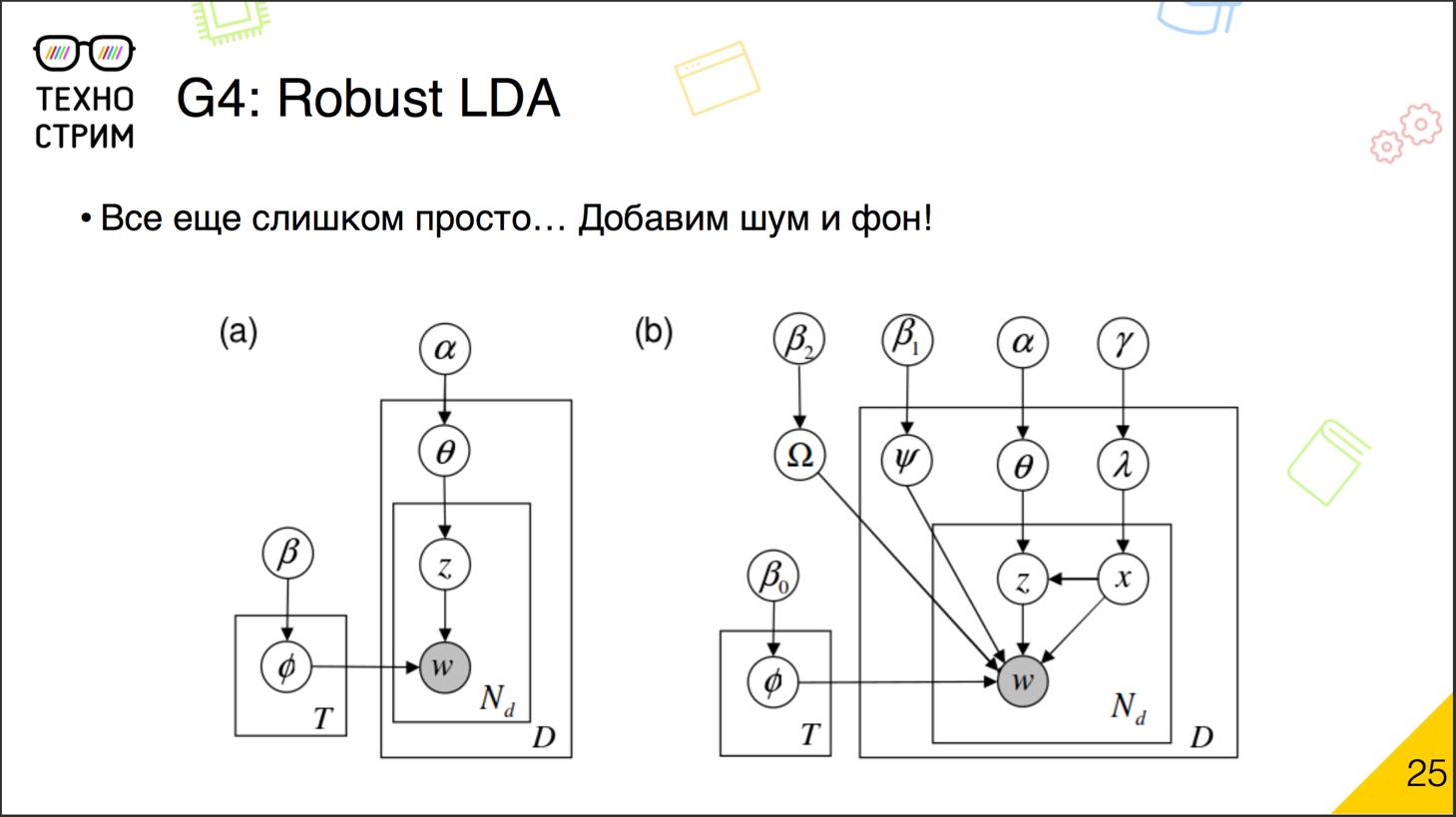 Обработка текстов на естественных языках - 12
