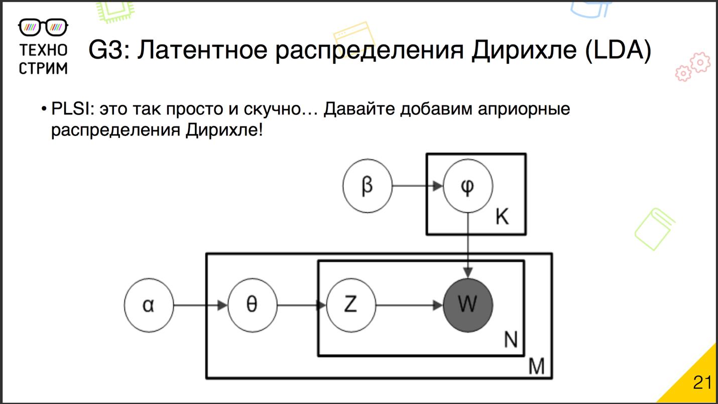 Обработка текстов на естественных языках - 8