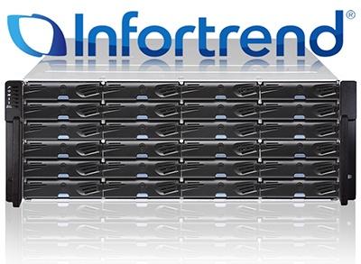 Обзор и тестирование СХД Infortrend EonStor DS2024 2-го поколения - 1