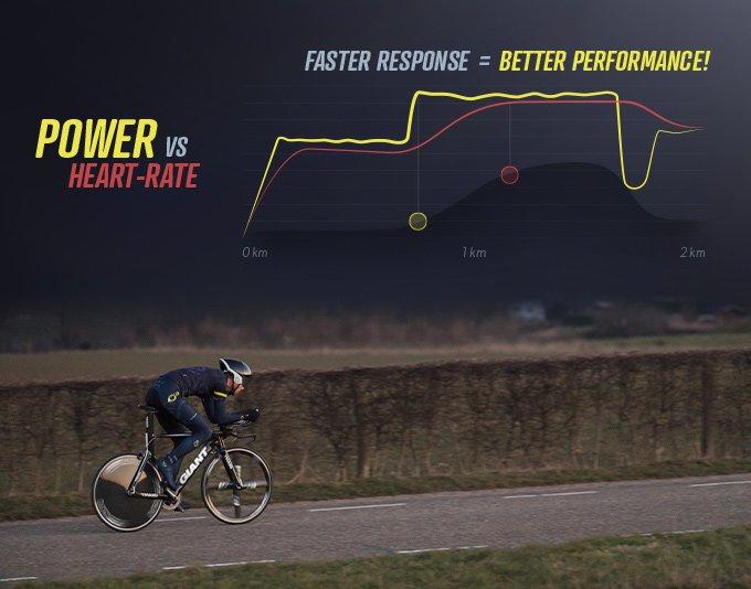 На выпуск велосипедного счетчика энергии собран почти миллион долларов