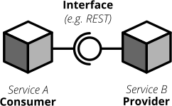 Пирамида тестов на практике - 10