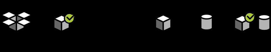 Пирамида тестов на практике - 3
