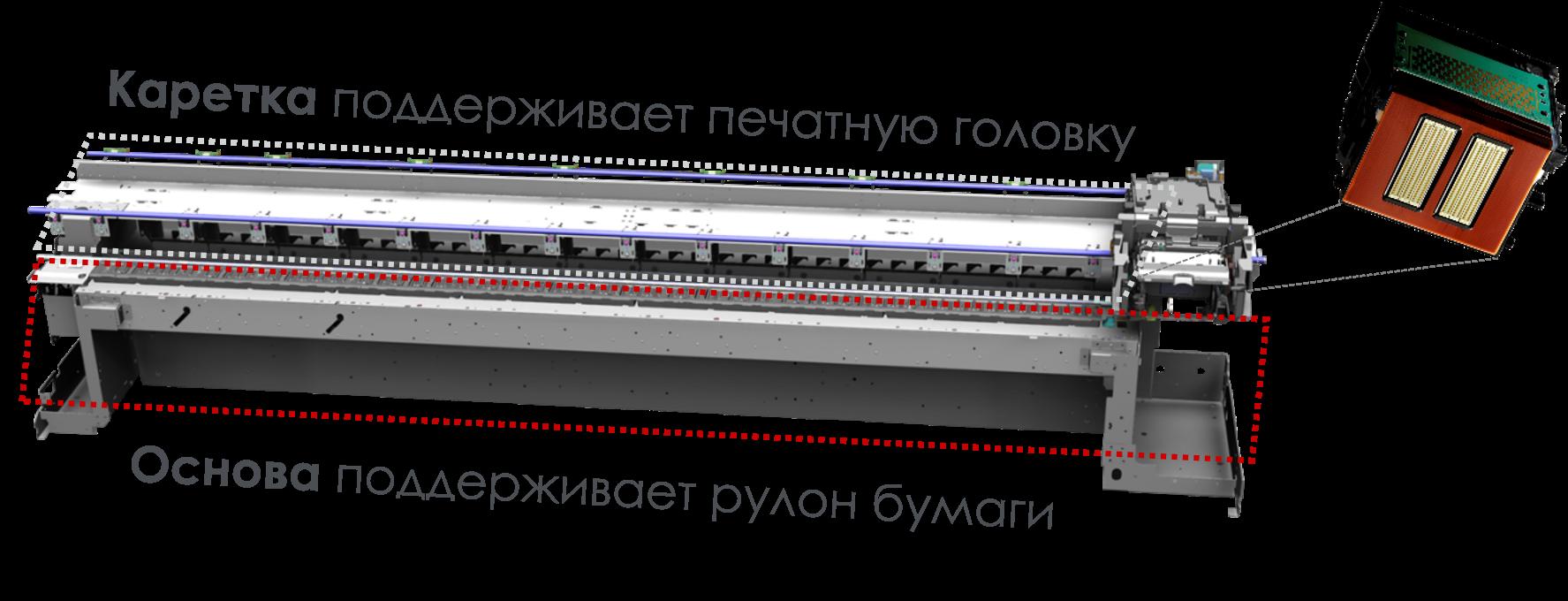 Расширение линейки imagePROGRAF: серия TX - 3