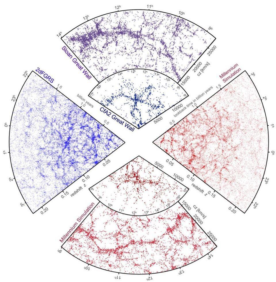 Спросите Итана: может ли тёмная материя состоять не из частиц? - 5