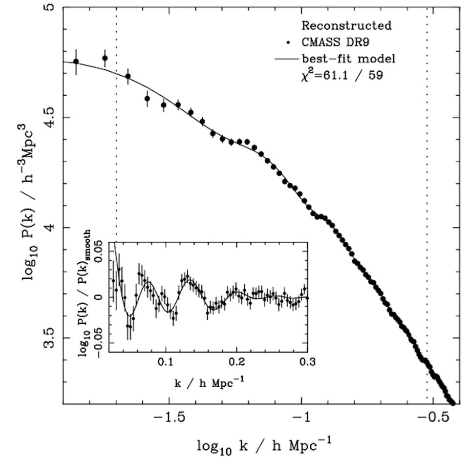 Спросите Итана: может ли тёмная материя состоять не из частиц? - 6
