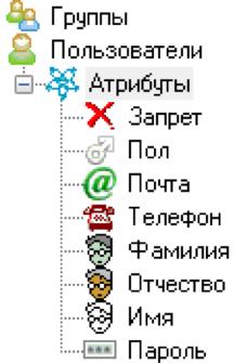 Информационные системы с понятийными моделями. Часть первая - 6
