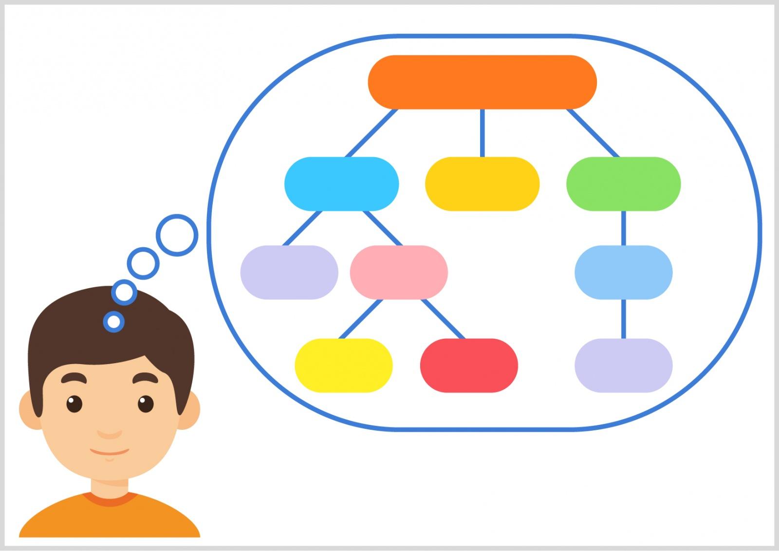 Информационные системы с понятийными моделями. Часть первая - 1