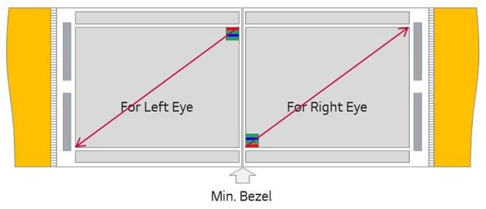 Объединение двух экранов диагональю 4,3 дюйма разрешением 4800 x 3840 пикселей в один