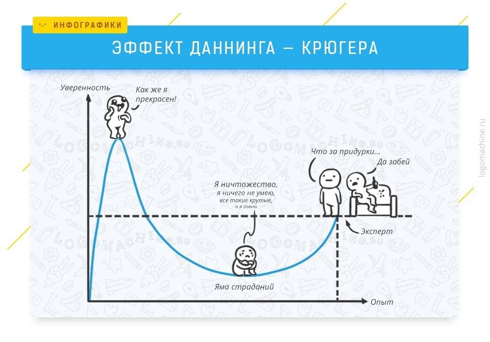 [GT-H]: О системных проблемах, будущем и (немного) Тесле — куда ж без неё - 1