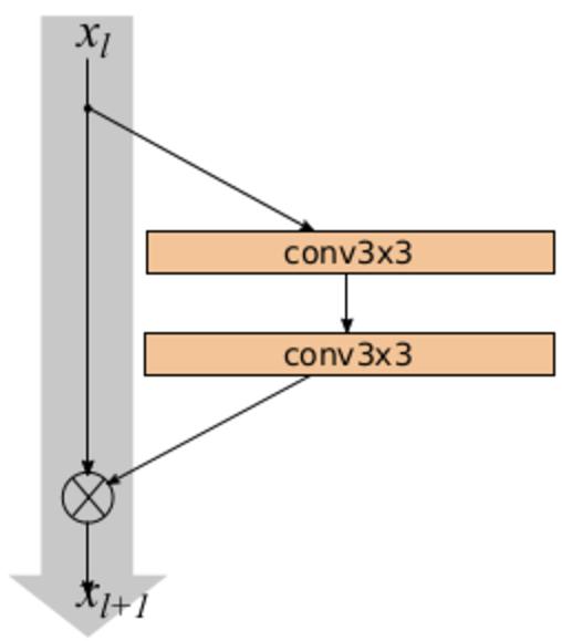 Распознавание сцен на изображениях с помощью глубоких свёрточных нейронных сетей - 19