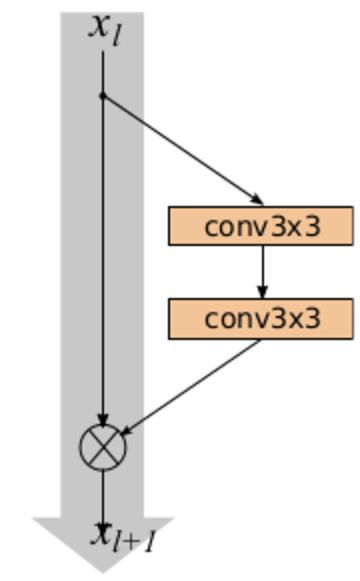 Распознавание сцен на изображениях с помощью глубоких свёрточных нейронных сетей - 20